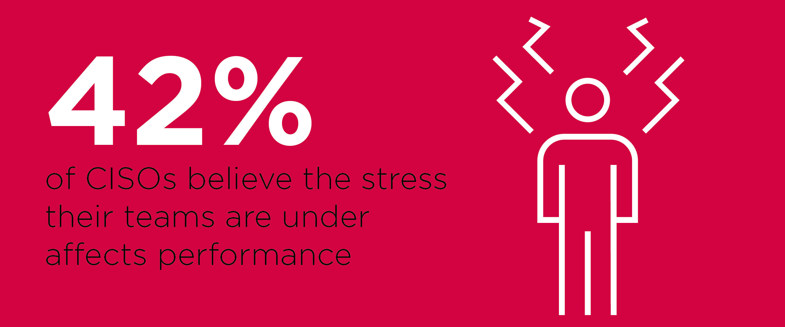 Stress insights from the ClubCISO Information Security Maturity Survey