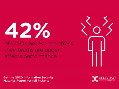 ClubCISO 2020 Stress Statistic